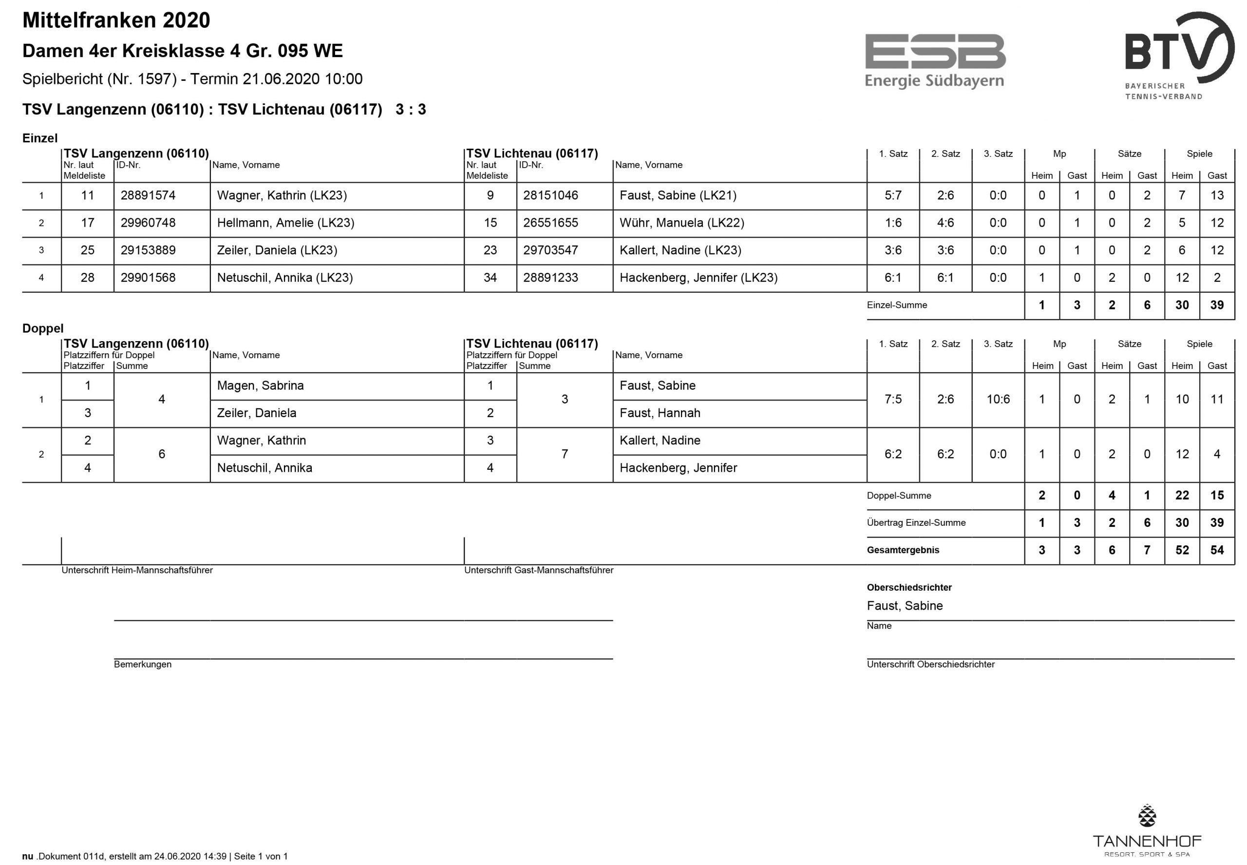 tennis-spielbericht-tsv-langenzenn-tsv-lichtenau-sommer-2020